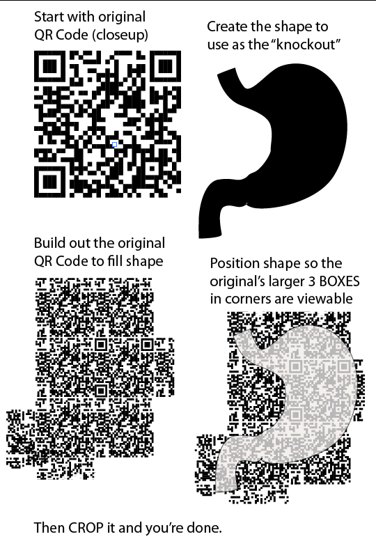 how_to_make_QR_code_in_a_shape